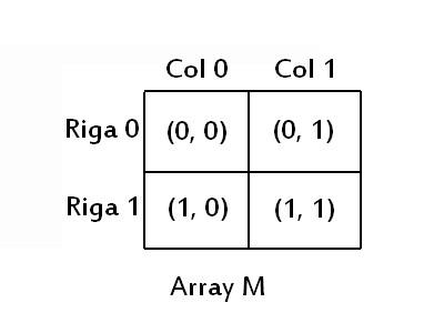Array2.jpg