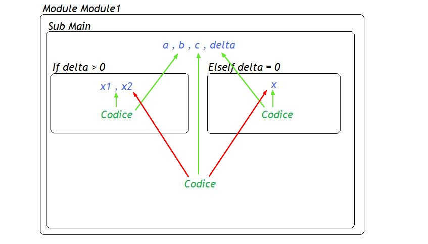 BlocksSchema.jpg